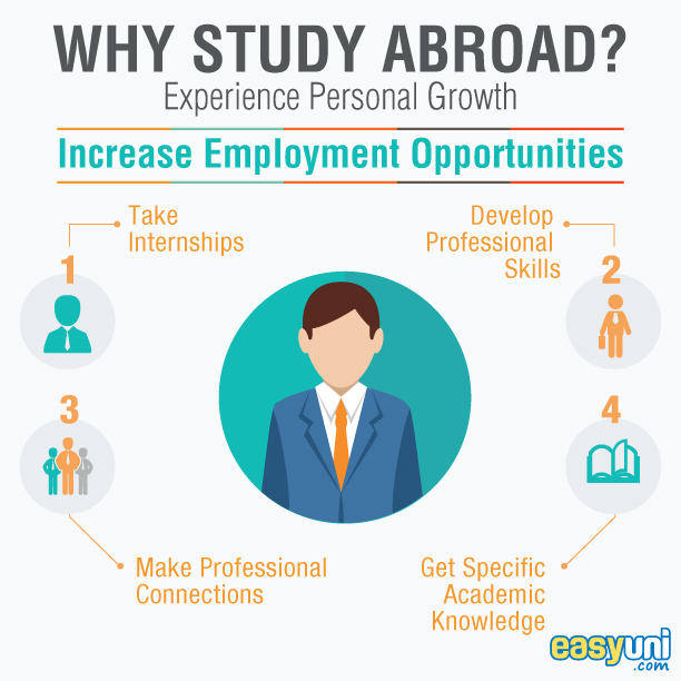 why students should work Summer is a great time to relax and recharge, but it's also an excellent chance for  students to get work experience, do an activity they enjoy,.