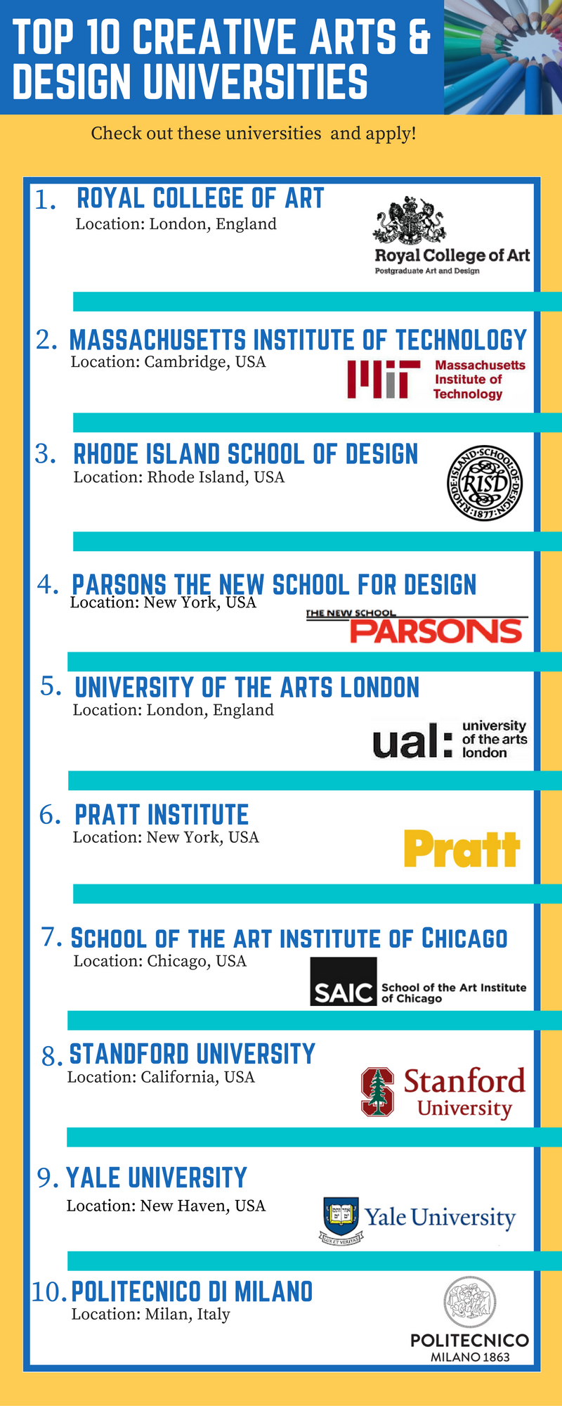 Top 10 creative arts and design schools