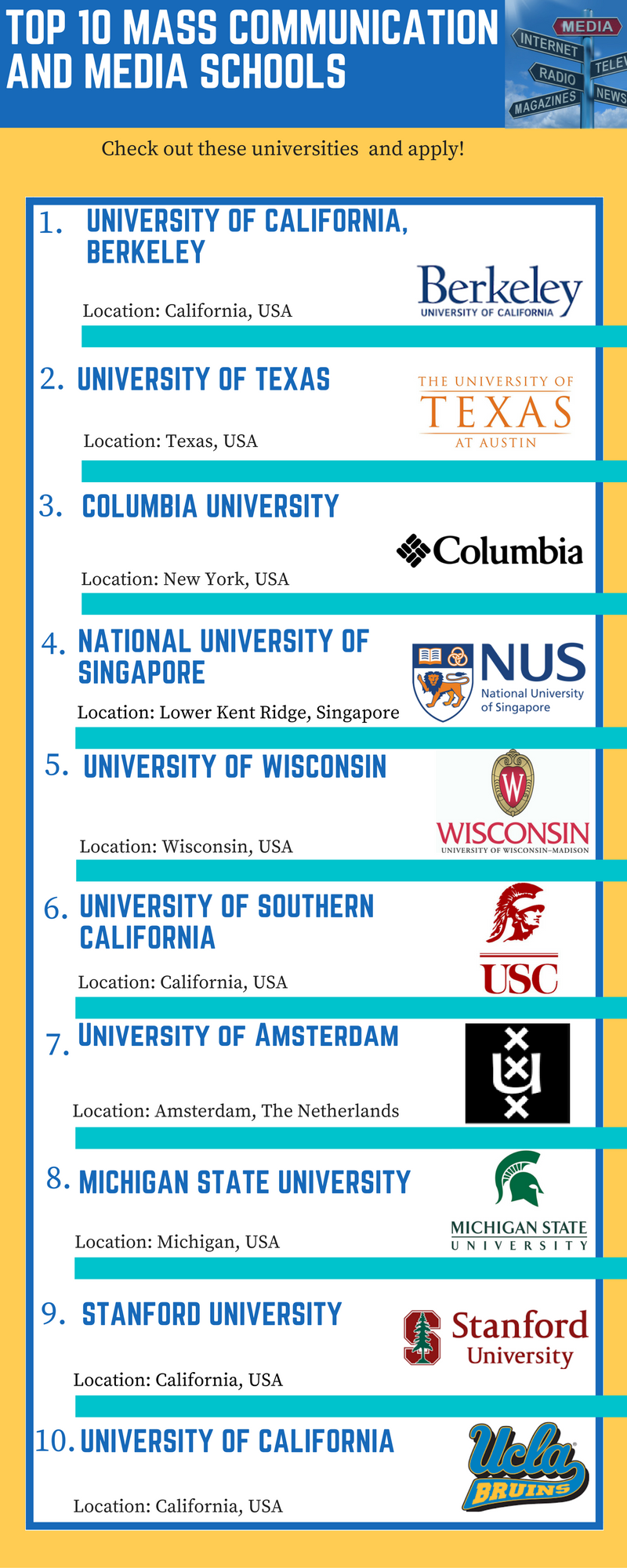 Top 10 mass communication and media schools