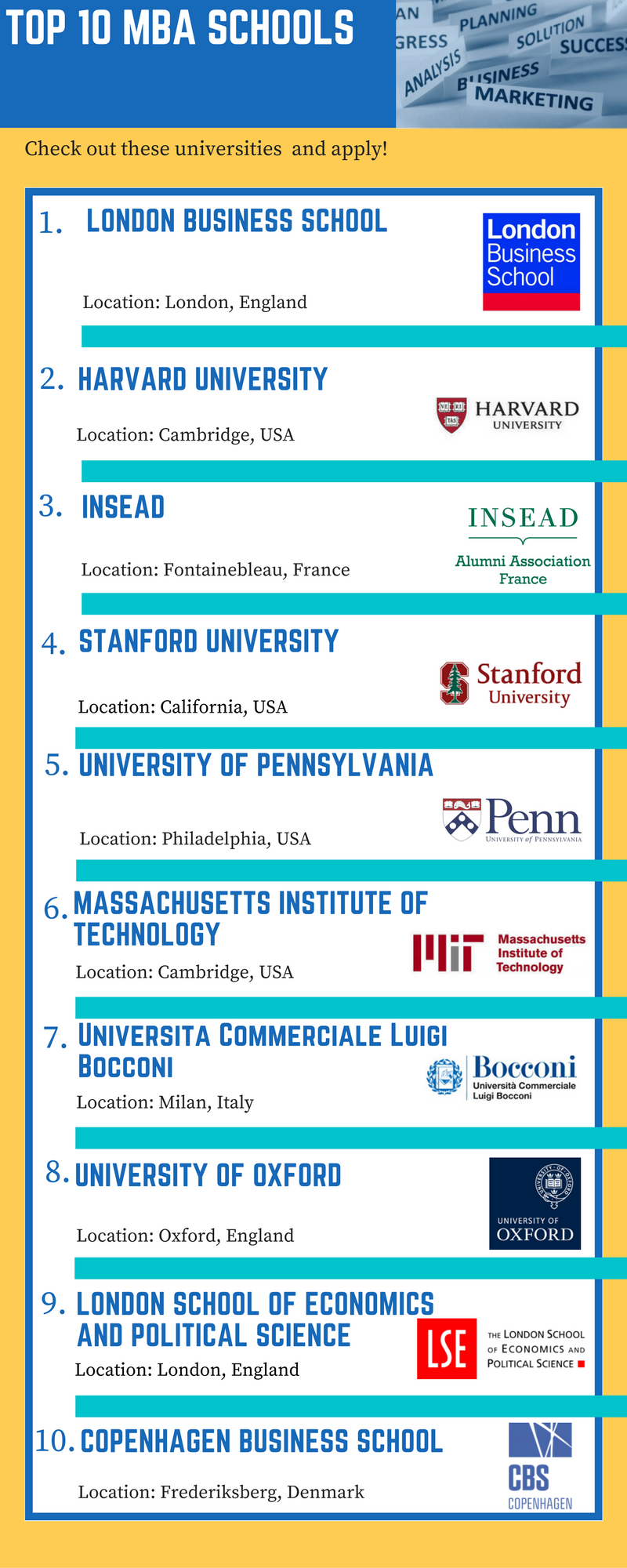study mba best universities for mba top 10 mba schools
