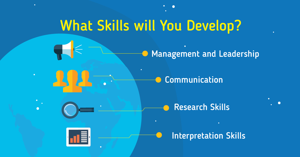 What Skills will You Develop?