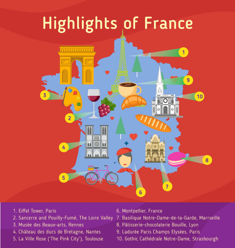 Places to go to in France, Map of France