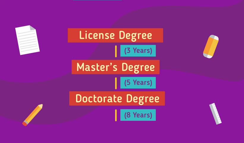 Pathway to study in the France: Licence Degree 3 years-Master's Degree 5 years-Doctorate Degree 8 Years