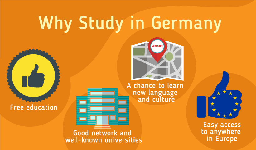 Why Study in Germany? - Free education, Good network and well-known universities, a chance to learn a new language and culture, easy access to anywhere in Europe