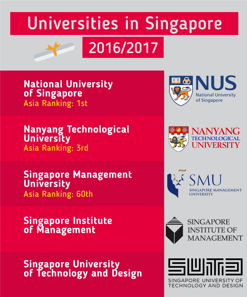 singapore country analysis Singapore country risk report providing comprehensive data and in-depth analysis of political, financial and economic risk report includes: bmi's core views, 10 .