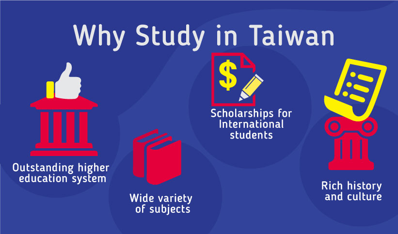 Why Study in Taiwan: Outstanding higher education system, Wide variety of subjects, Scholarships for international students, Rich history and culture
