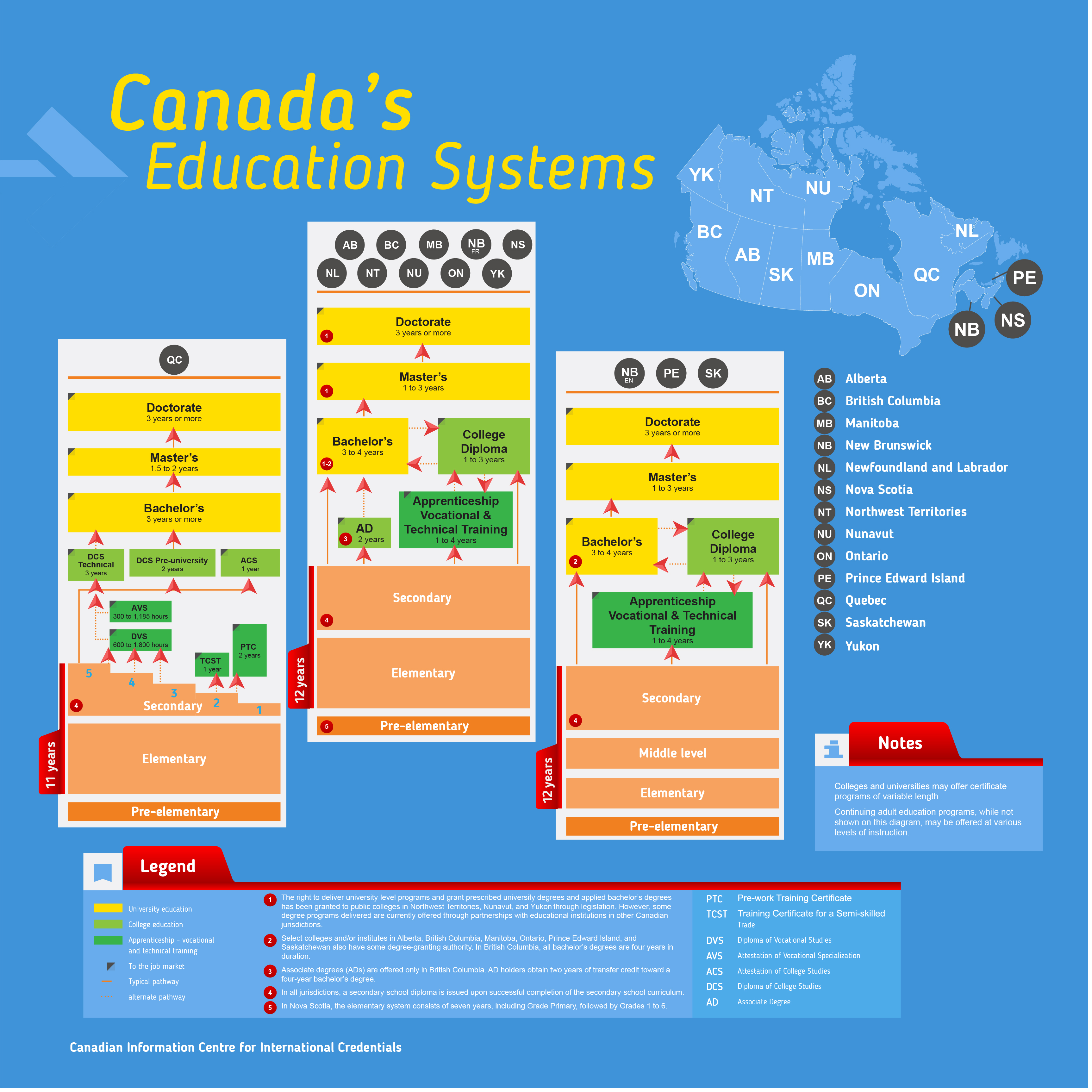 education in canada Canada - education: under the british north america act of 1867, organizing and  administering public education are provincial responsibilities the federal.