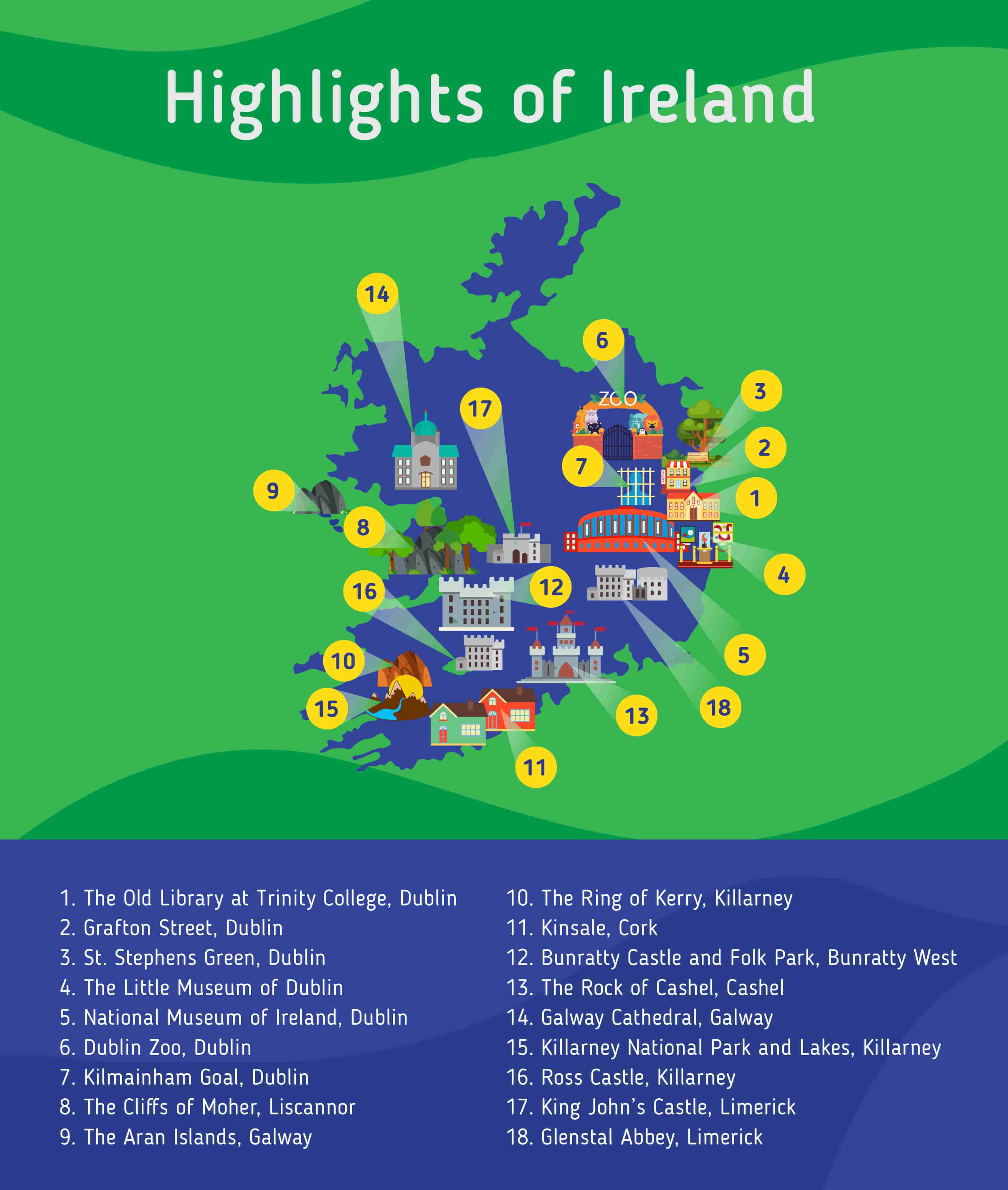 Study in Ireland - Top Universities, Courses, Tuition Fees